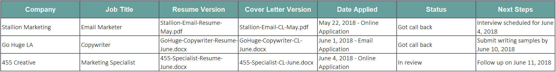 job-application-organization-spreadsheet-template